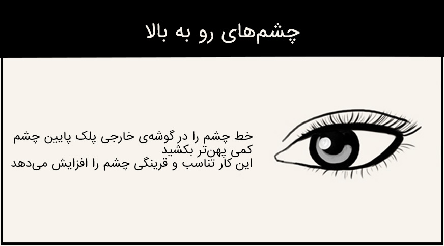 خط چشم