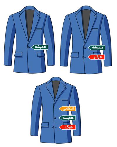 قانون بستن دکمه های کت مردانه