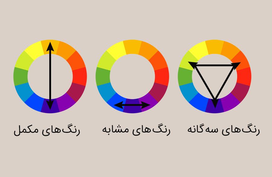 چرخه ی رنگ